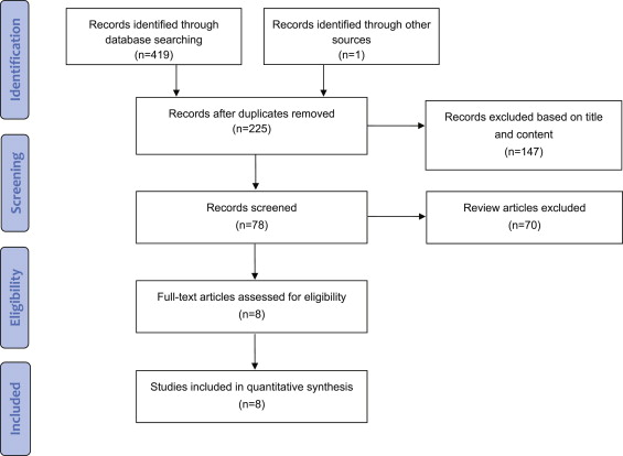 characteristics effects and treatment of atrial fibrillation Treatment of hypertension to prevent atrial fibrillation an article from the e-journal of the esc council for cardiology practice vol2,n°1 - 15 sep 2003.